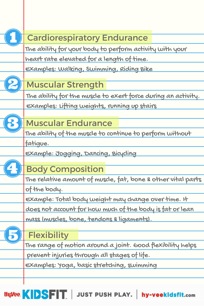 5 Components Of Fitness — Hy-Vee KidsFit